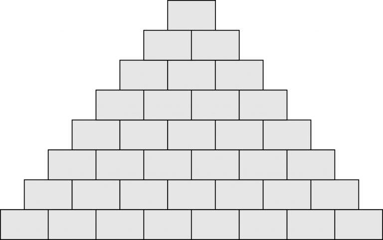Symptom-Pyramide